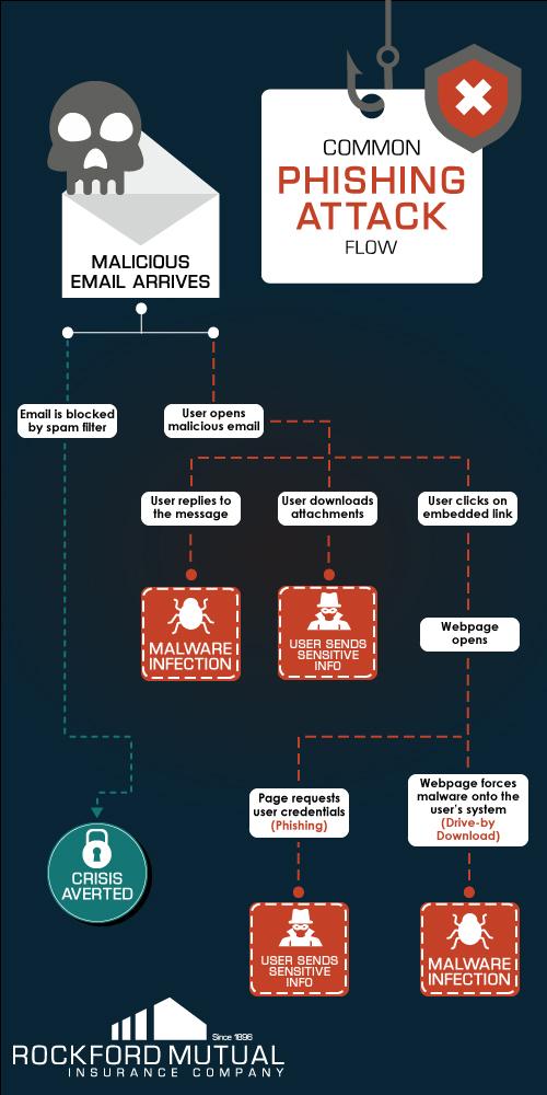 Phishing-Emails.jpg
